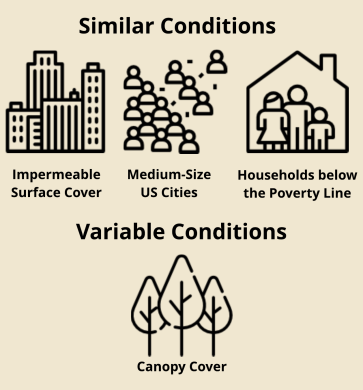 City Comparison Icons (1).png